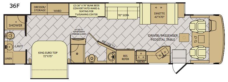 Fleetwood Bounder 2 Full Bath RV Floorplan Styles